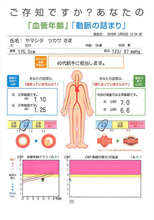 血管年齢・血管の固さ・血管の詰まり